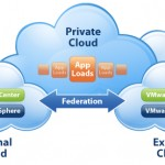Cloud: the new cybercrime frontier?