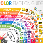 Online Website Marketing: The truth about colors