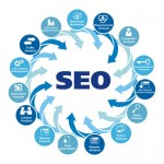 3 Reasons to Use an Online Lead Generation Service